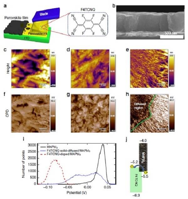 钙钛矿太阳能电池商业化进程的巨大进步