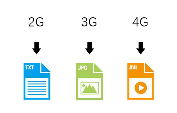 5G时代,高效连接让生活充满无限可能!