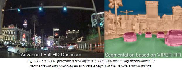 远红外线传感器及其对完全自动驾驶车辆的助力