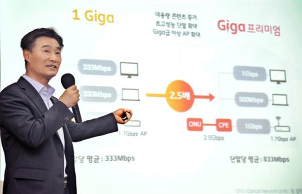 太夸张:韩国将推10Gbps宽带