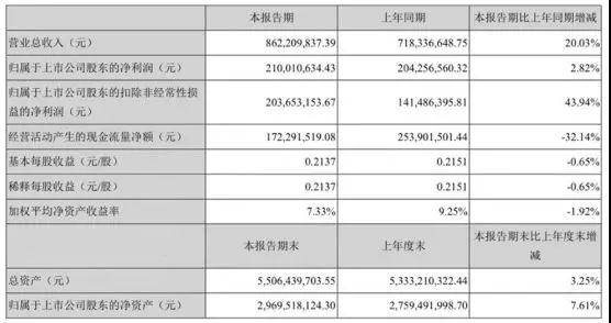 信维通信业绩5连涨 积极布局滤波器/3D摄像头产业