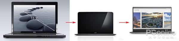 站在窄边框边缘 畅想屏幕技术的未来