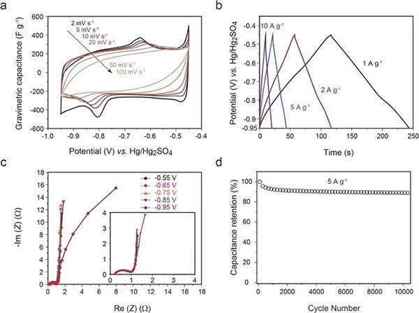 水热法碱刻蚀合成无氟高纯Mxene Ti3C2Tx(T= -OH, -O)