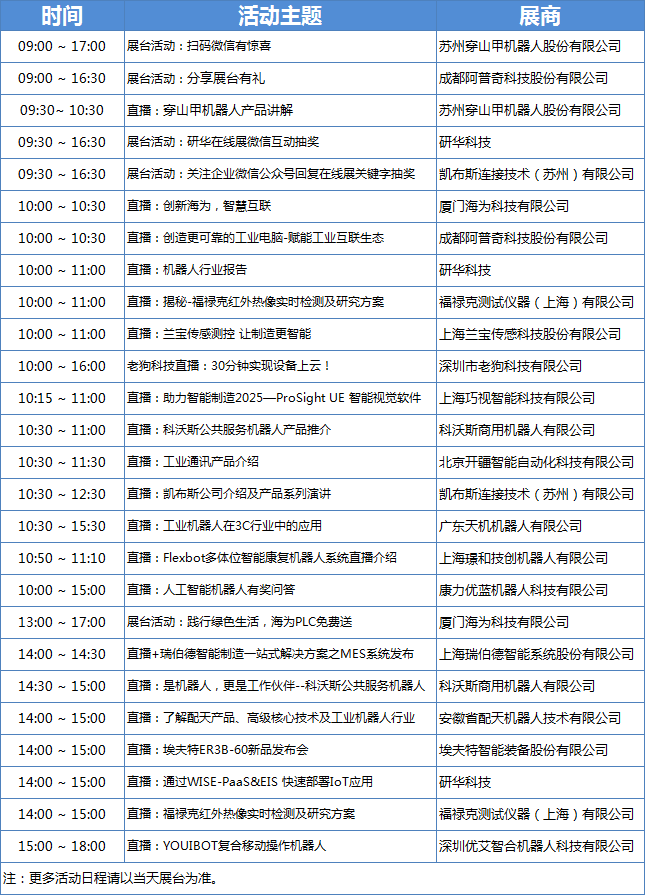 OFweek 2018(第四届)中国自动化及机器人在线展会火热开幕