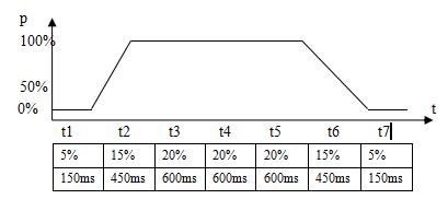 LEAD-WF系列激光焊接设备在各行业的应用