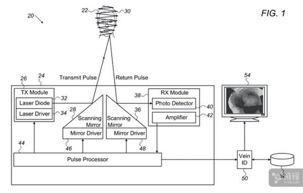 3D识别还不够 未来苹果面容ID有望支持静脉扫描
