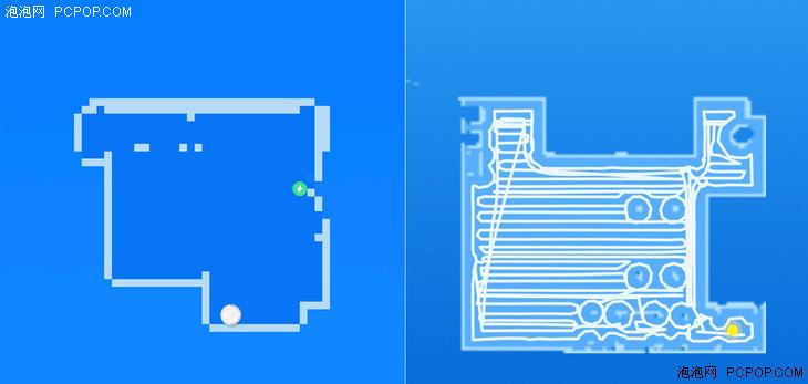 采用惯性导航的扫地机器人怎么样?