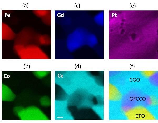 多模式硬X射线显微成像在材料科学研究中的应用