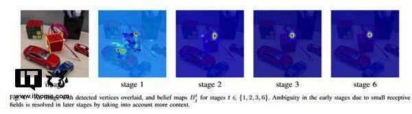 NVIDIA研究人员利用深度学习让机器人模仿人类行为