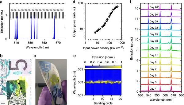 英国研制出一种有机分布式反馈激光器