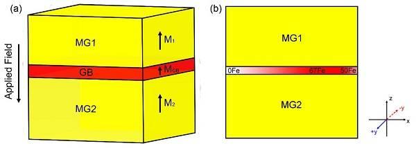 稀土永磁材料-烧结钕铁硼最新研究进展