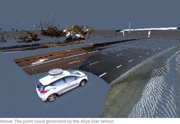 AEye iDar融合激光雷达及摄像头数据 创建动态点云方案