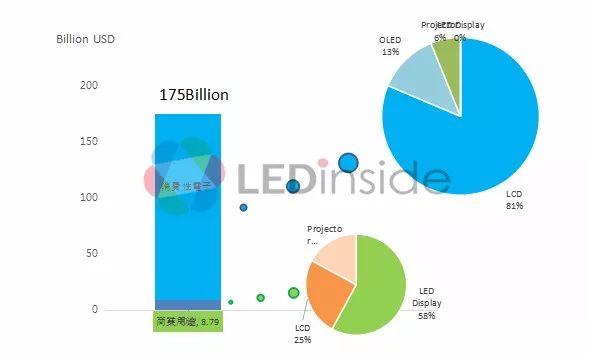 储于超:光学感测市场庞大 Micro LED潜力无限