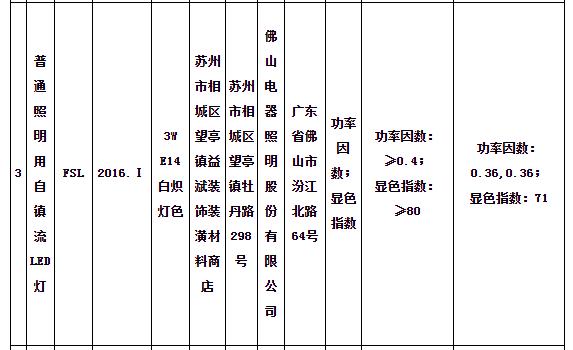 江苏省工商局:9组普通照明用自镇流LED灯不合格