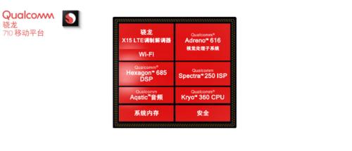 高通骁龙710正式发布:旗舰特性下放