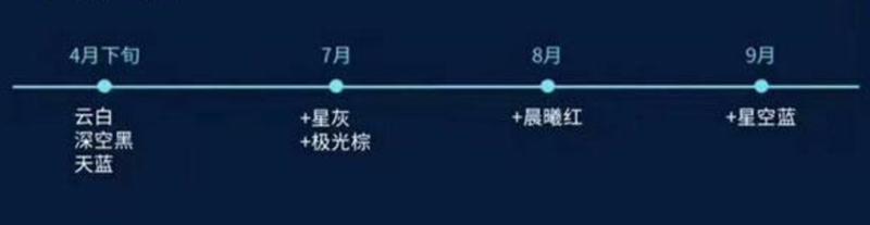 """蔚来汽车迷雾:量产难题未解 又陷代工""""罗生门"""""""