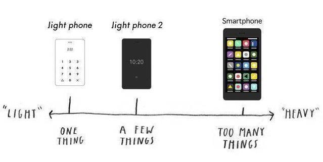 中原赌场_防沉迷机制真的能帮我们摆脱手机依赖吗?-产品详情-玩意儿
