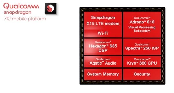 骁龙710、骁龙660对比:GPU性能增35%