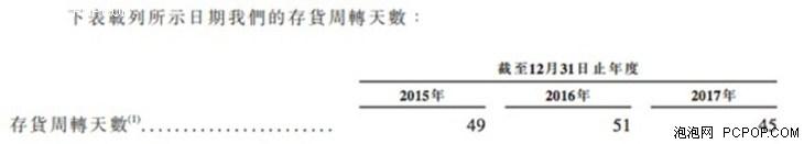 """年度旗舰小米8即将发布:一场与""""尴尬""""正面硬钢的较量"""