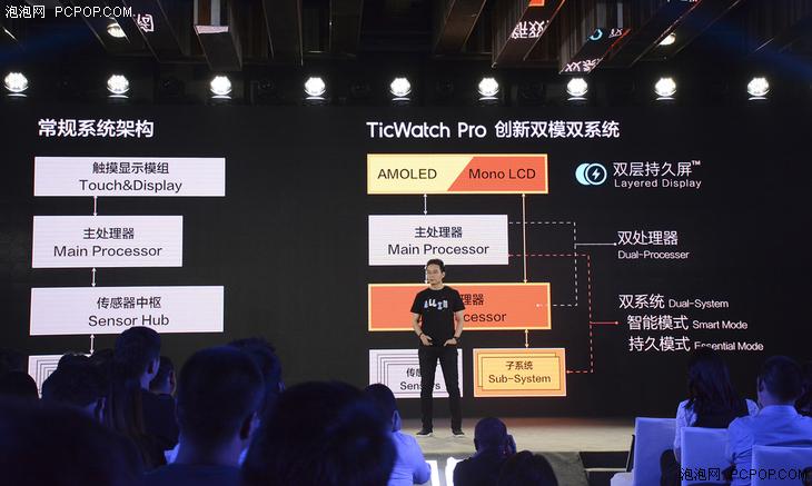首创智能双屏 出门问问发布旗舰系列TicWatch Pro