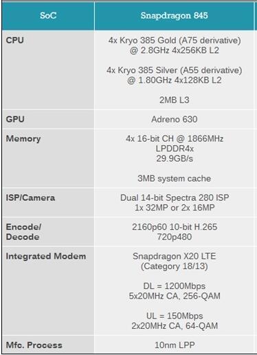 一文读懂骁龙710/骁龙660/骁龙845/Helio P60的区别,联发科有苦说不出?