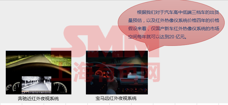 狄聚青:红外光学领域成为锗未来新增爆点