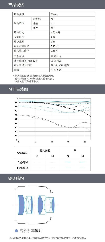 全新光学设计 永诺将推出新款50mm f/1.4