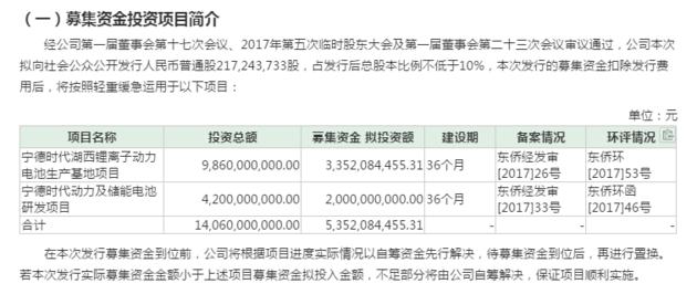 宁德时代5月30日正式申购:发行价25.14元/股,拟发行2.17亿股