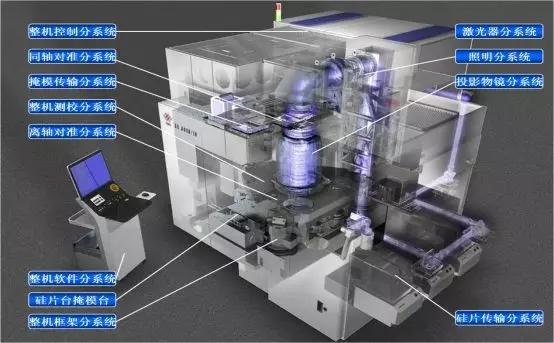 上微:超精密复杂集成电路专用装备智能制造集成创新