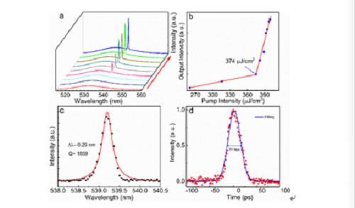 上海光机所等在三维亚波长空间实现钙钛矿纳米激光输出
