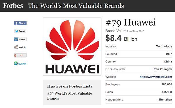 福布斯2018年最具价值品牌榜出炉:华为成中国唯一上榜企业