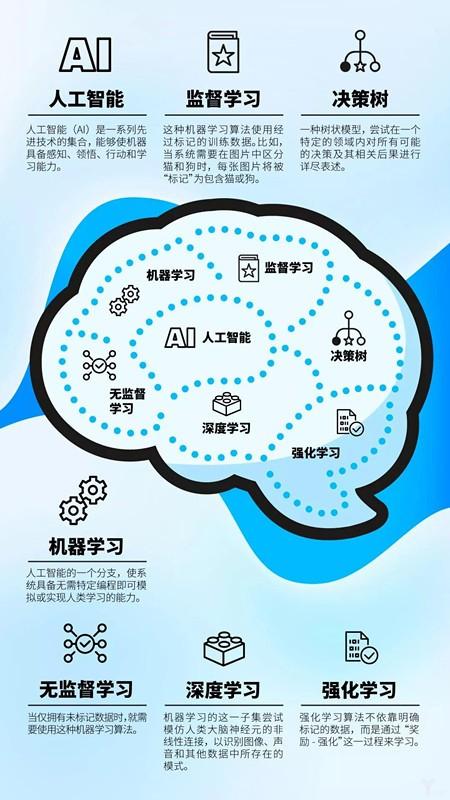 欢迎公民AI 创造更易懂、负责任的人工智能
