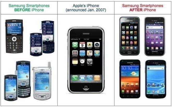 """苹果三星专利案给中国手机的""""出海启示录"""""""