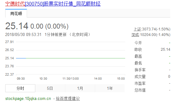 中国动力电池独角兽:宁德时代今天上市 创始人曾毓群身家将超千亿