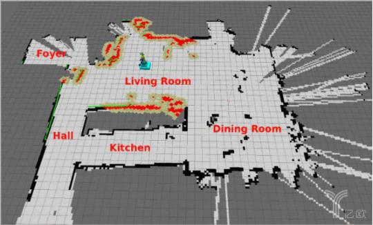 人工智能AI在机器人运动控制领域应用盘点