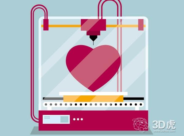 3D打印应用于制药行业,风险与收益何在?