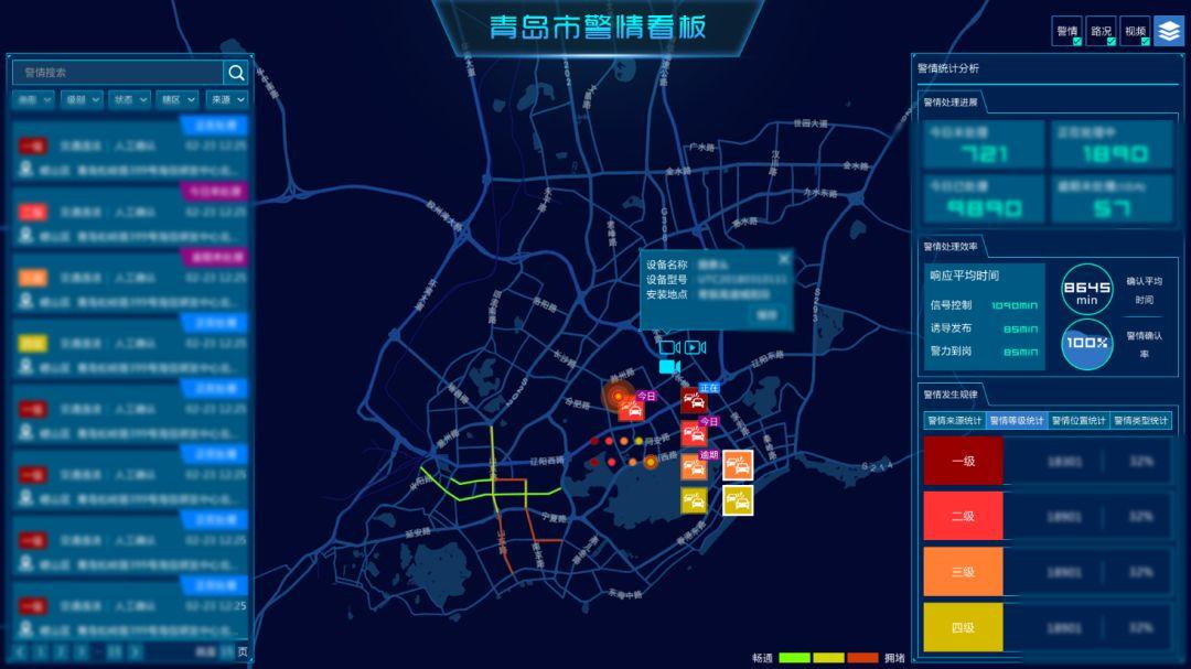海信网络科技发布城市智慧心脏2.0系统