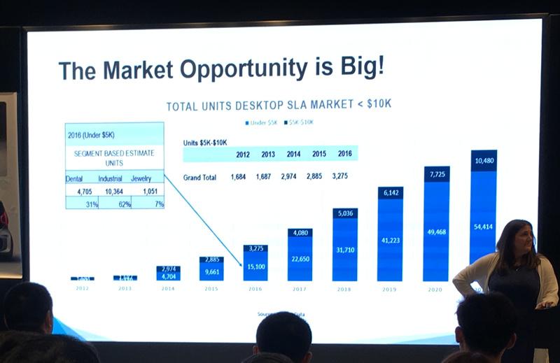 3D SYSTEMS发布入门工业级DLP 3D打印机 市场潜力巨大