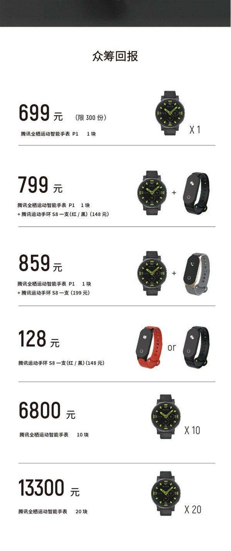 腾讯全栖运动智能手表P1上架京东众筹:699元起