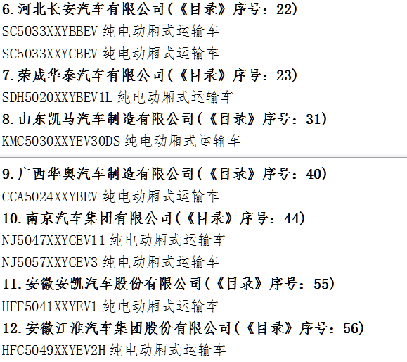147款纯电动厢式运输车型未通过整改审查卅是什么意思-玩意儿