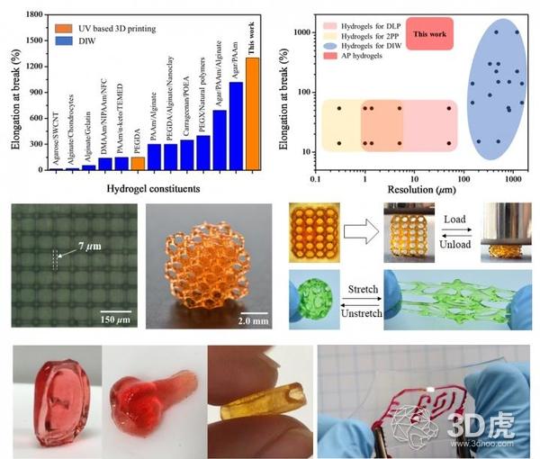 用于3D打印的可伸展、高分辨率、生物相容性的水凝胶曼联吧花-玩意儿