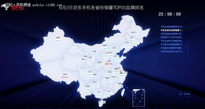 京东618最新战报:荣耀反超小米/青春版夺冠-玩意儿