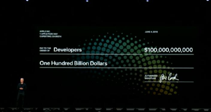 苹果WWDC2018:库克用六组数据大秀肌肉