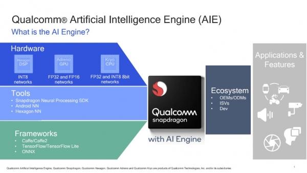 插上5G之翼,人工智能离我们终于不再遥远