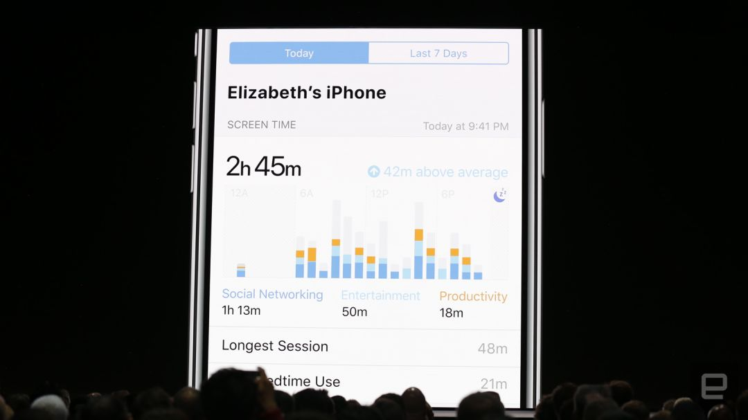 "WWDC2018|市值接近9500亿美元,苹果终于开始重视乔布斯这个""遗言""足球明星谢羽-玩意儿"