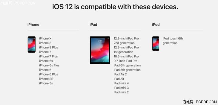 为什么iPhone 5s至今都可以升级到最新版本系统?