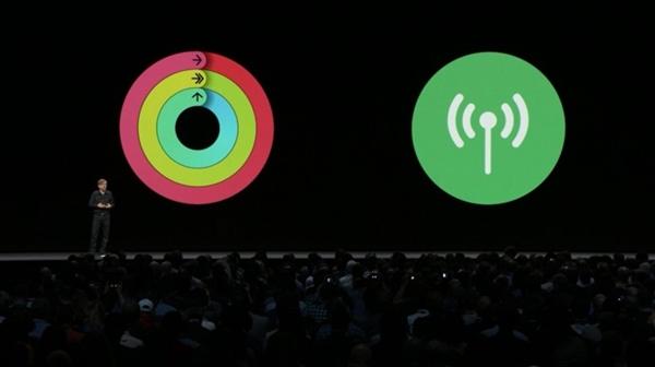 苹果watchOS 5发布:手表支持互发语音沈阳东进足球队