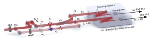 利用隧道电离测量激光场的时间特性足球比赛下载-玩意儿