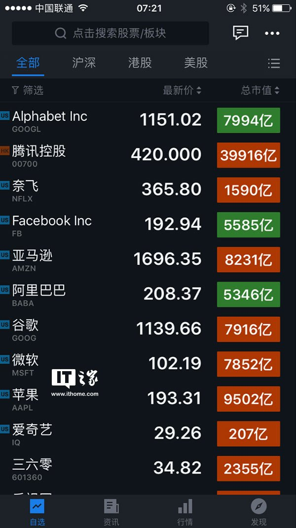 iOS 12稳扎稳打,苹果市值超过9500亿美元