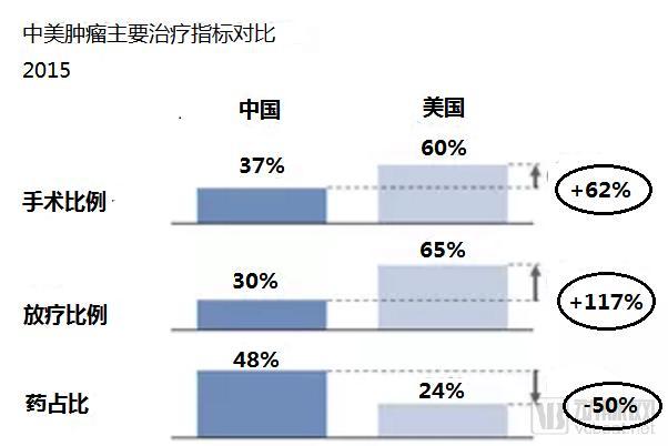 柏视医疗黄海滨:同时勾画GTV和CTV的放疗AI产品才具临床应用价值